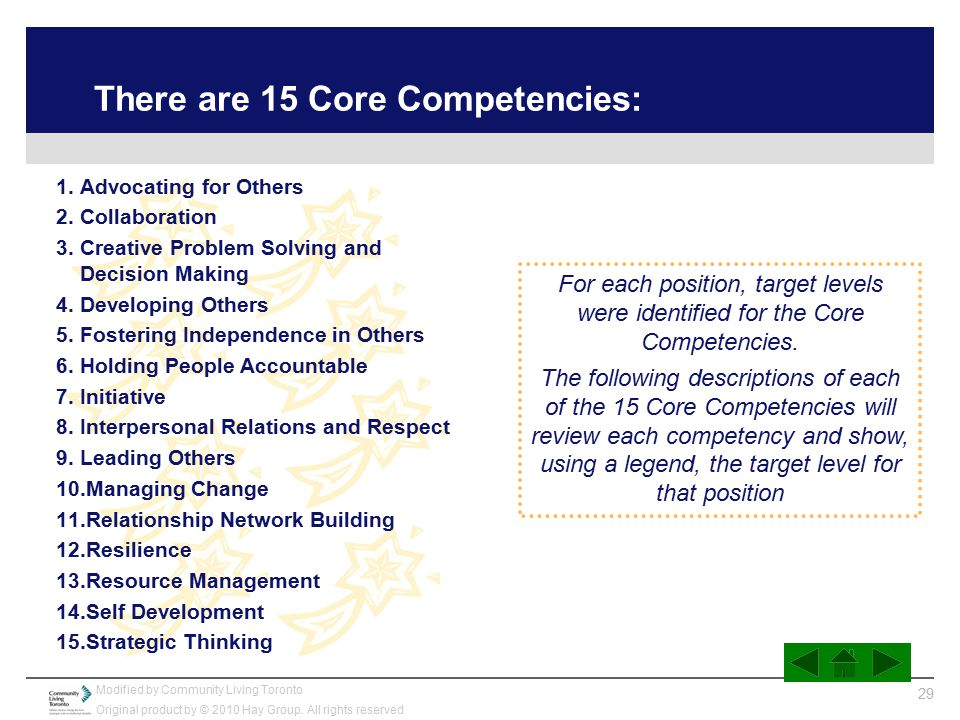There are 15 Core Competencies: