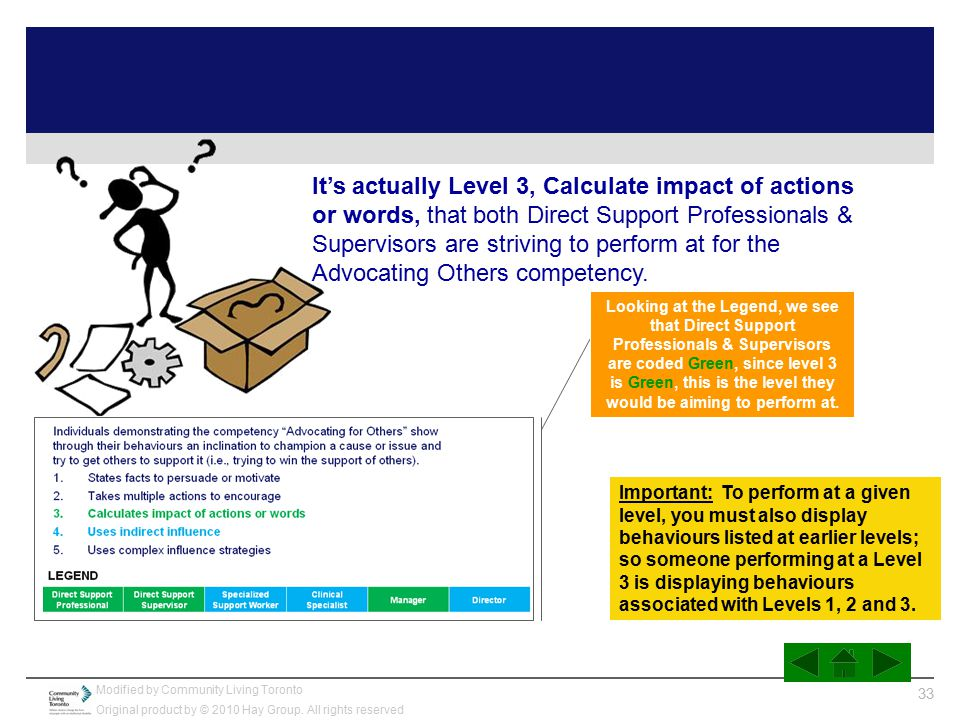 It's actually Level 3, Calculate impact of actions or words, that both Direct Support Professionals & Supervisors are striving to perform at for the Advocating Others competency.