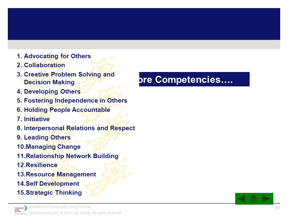 Let's review the 15 Core Competencies….