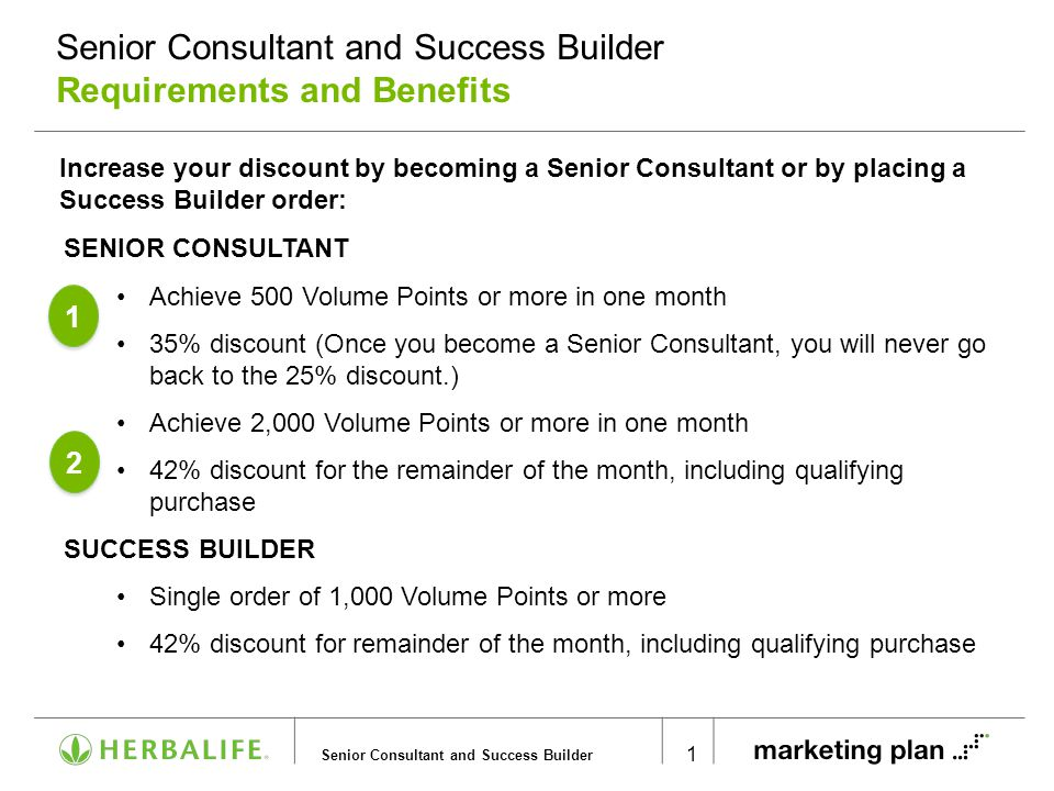 Senior Consultant and Success Builder Qualifying to Senior Consultant Examples
