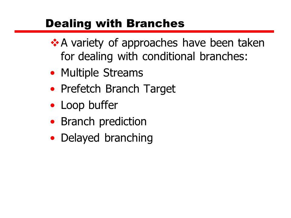 Prefetch Branch Target Loop buffer Branch prediction Delayed branching