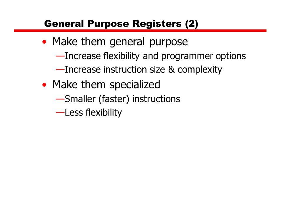 General Purpose Registers (2)