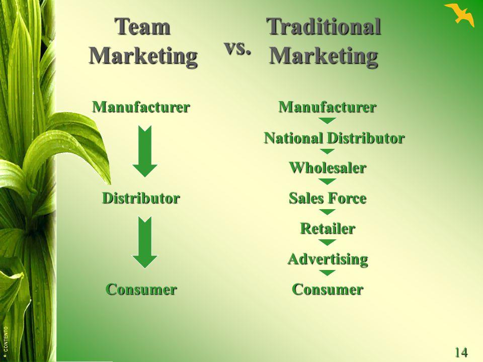 Team Marketing Traditional Marketing vs.