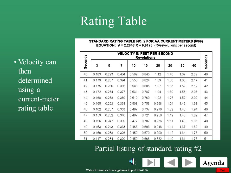 Rating Table Velocity can then determined using a current-meter rating table.