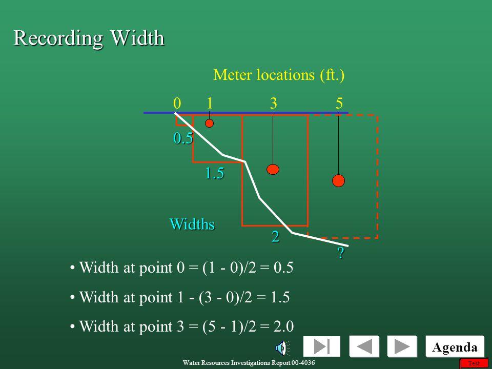 Recording Width Meter locations (ft.) 1 3 5 0.5 1.5 Widths 2