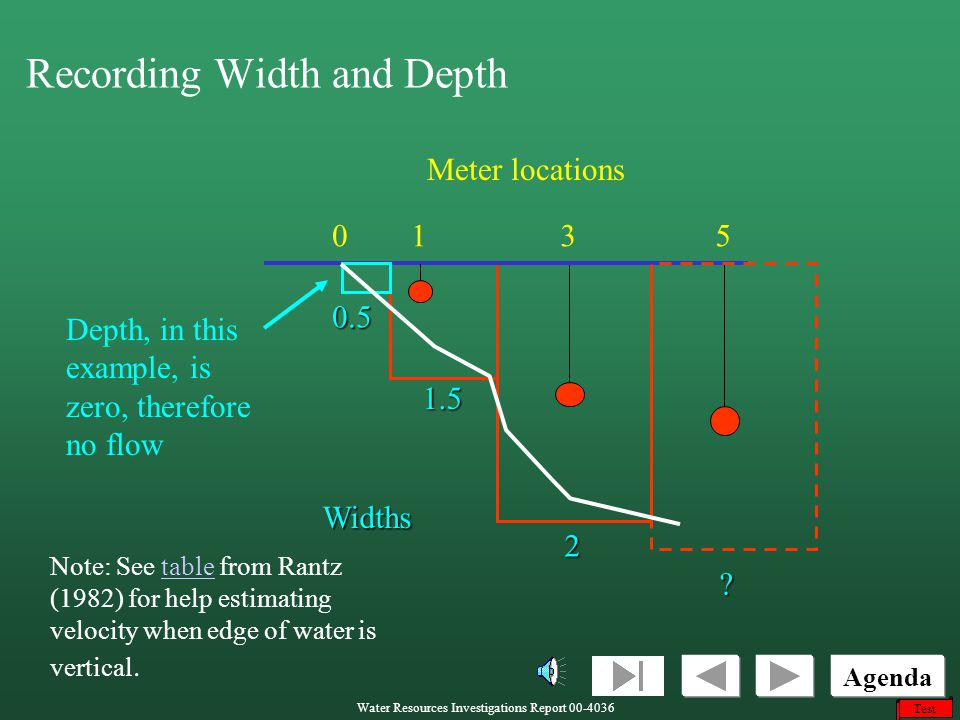 Recording Width and Depth