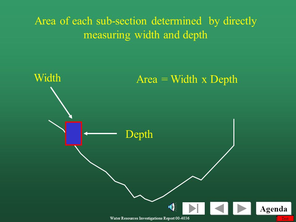 Area of each sub-section determined by directly measuring width and depth