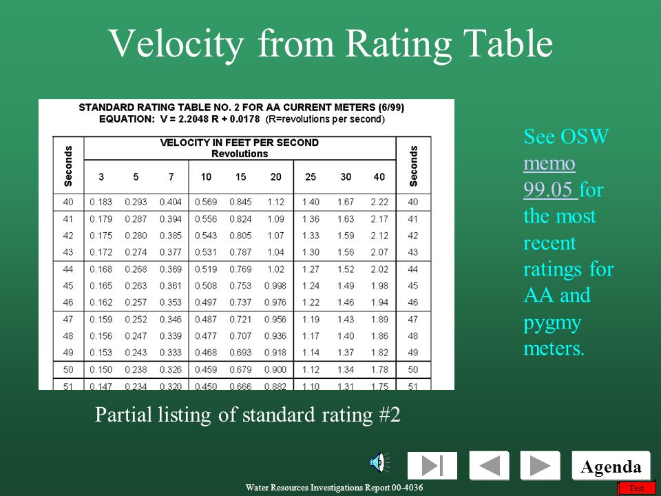 Velocity from Rating Table
