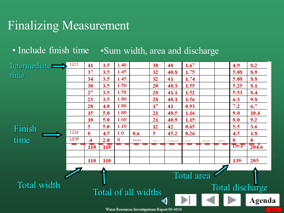 Finalizing Measurement