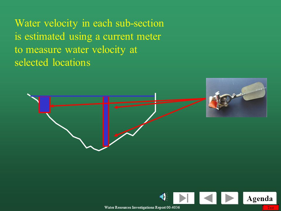 Water Velocity Meter : Measurement of stream discharge by wading water resources