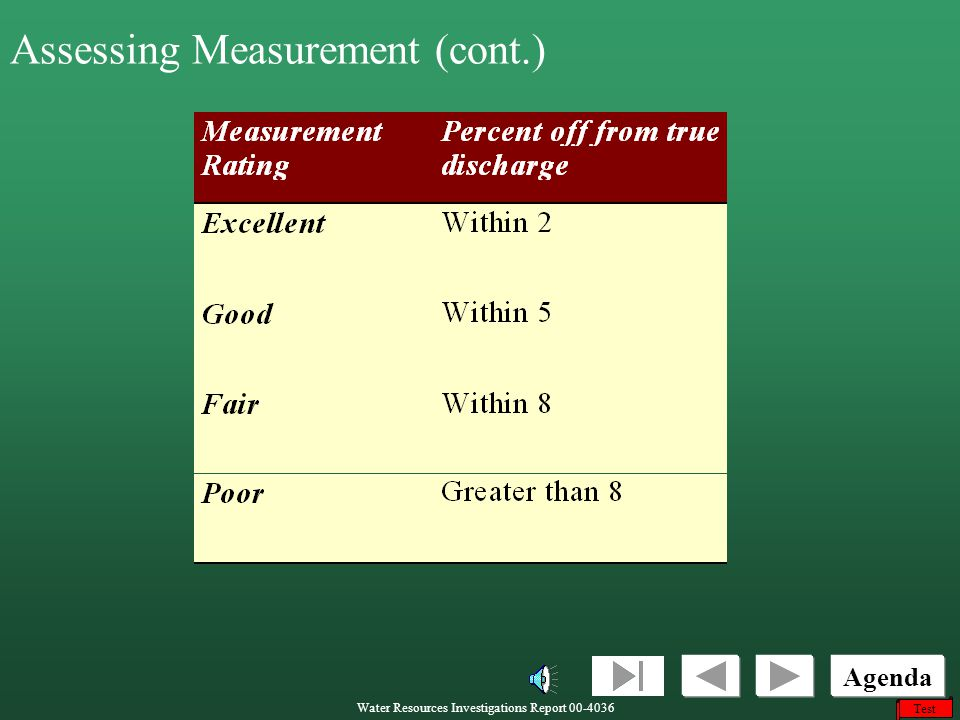 Assessing Measurement (cont.)
