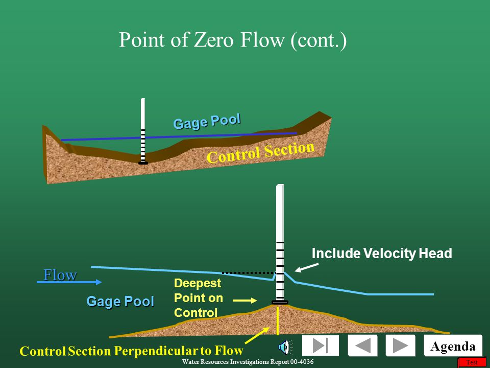 Point of Zero Flow (cont.)