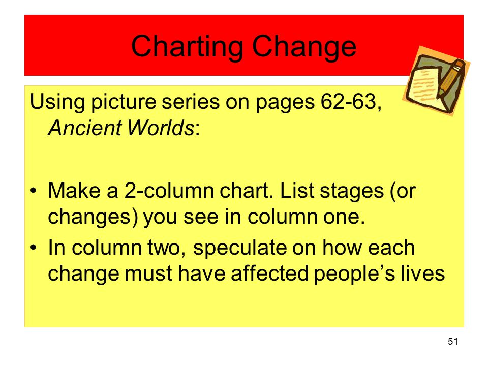 Charting Change Using picture series on pages 62-63, Ancient Worlds: