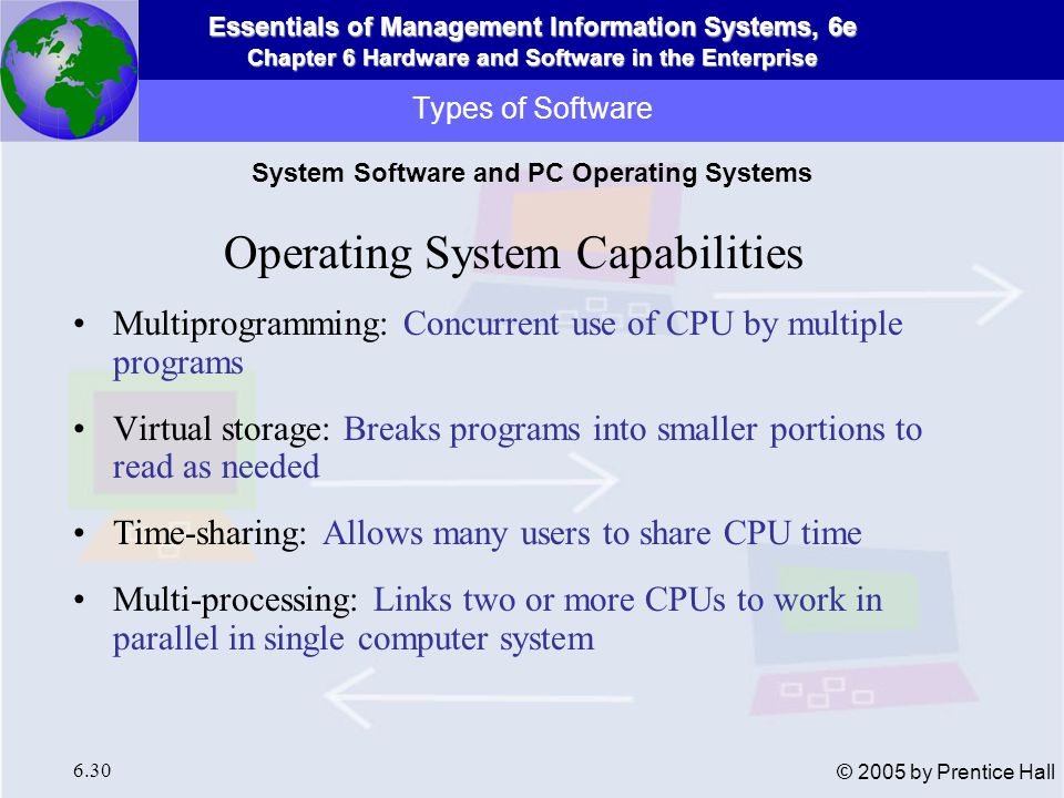 System Software and PC Operating Systems