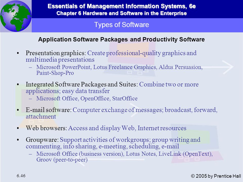 Application Software Packages and Productivity Software