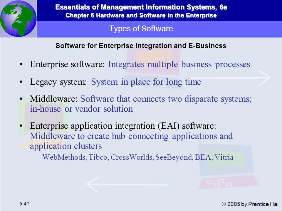 Software for Enterprise Integration and E-Business