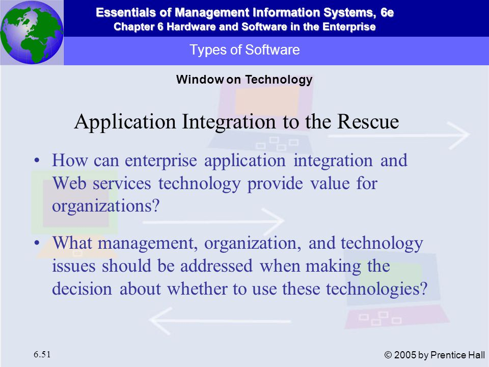 Application Integration to the Rescue