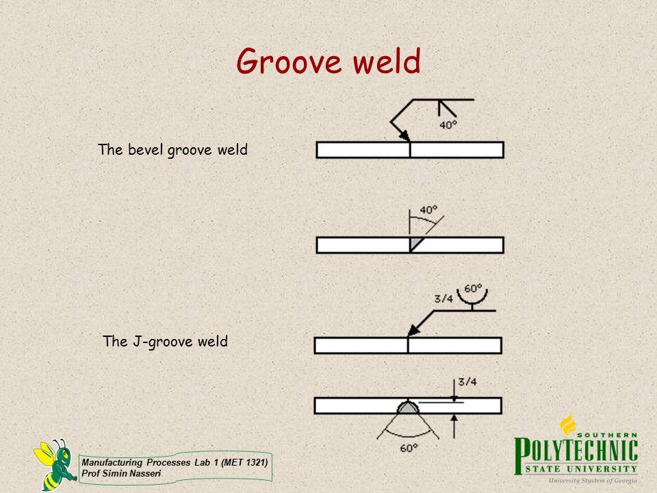 Groove weld The bevel groove weld The J-groove weld