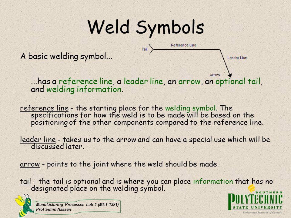 Weld Symbols A basic welding symbol...