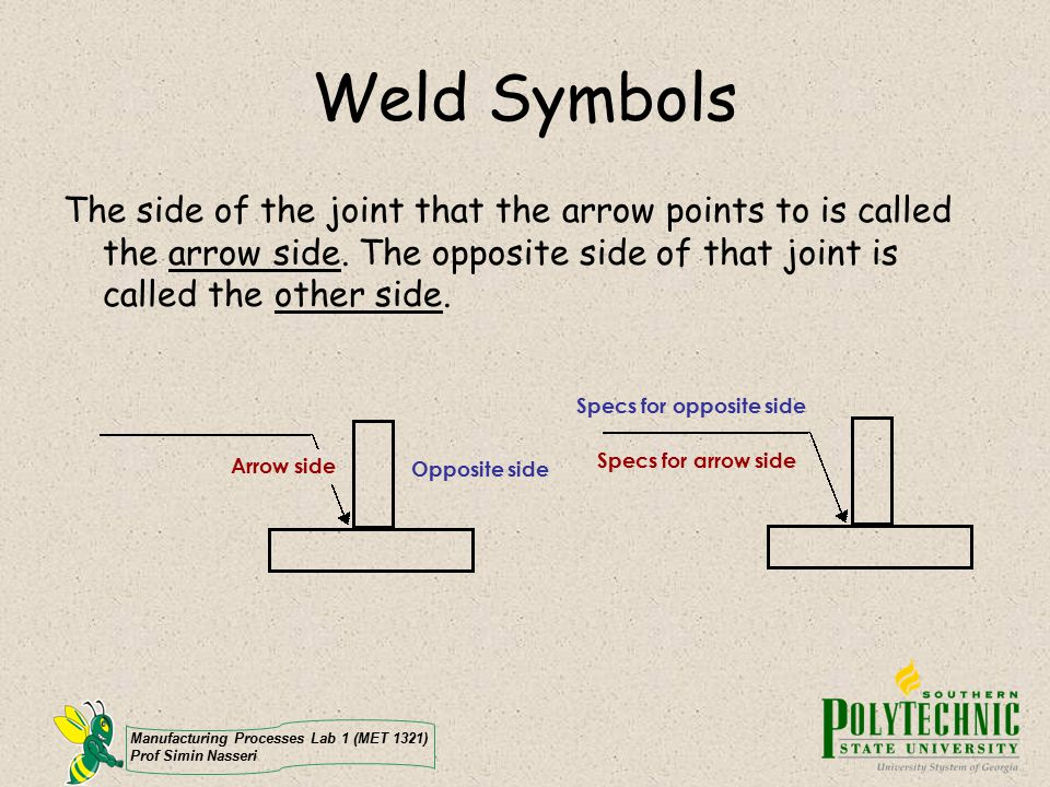 Weld Symbols The side of the joint that the arrow points to is called the arrow side. The opposite side of that joint is called the other side.