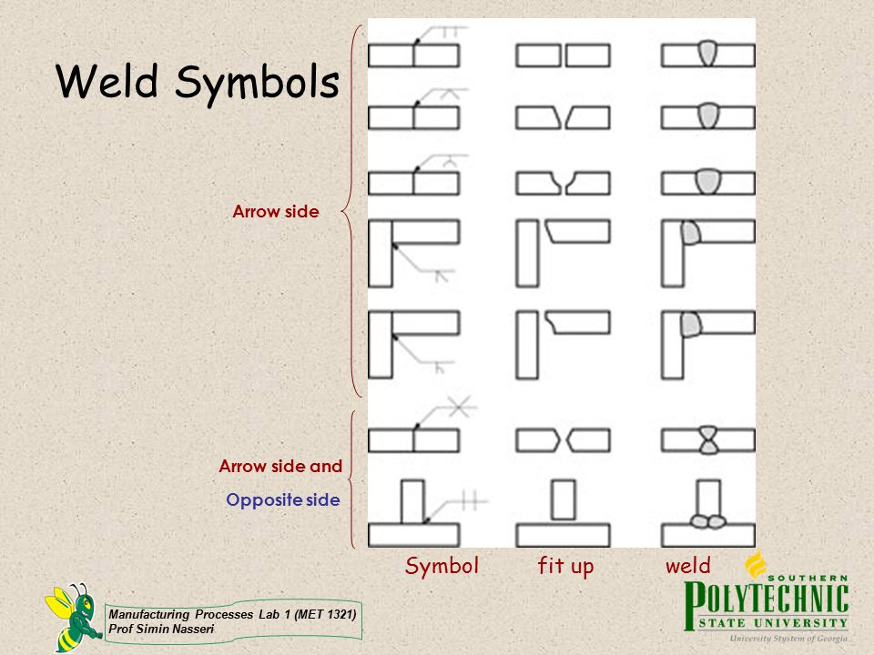 Weld Symbols Symbol fit up weld Arrow side Arrow side and