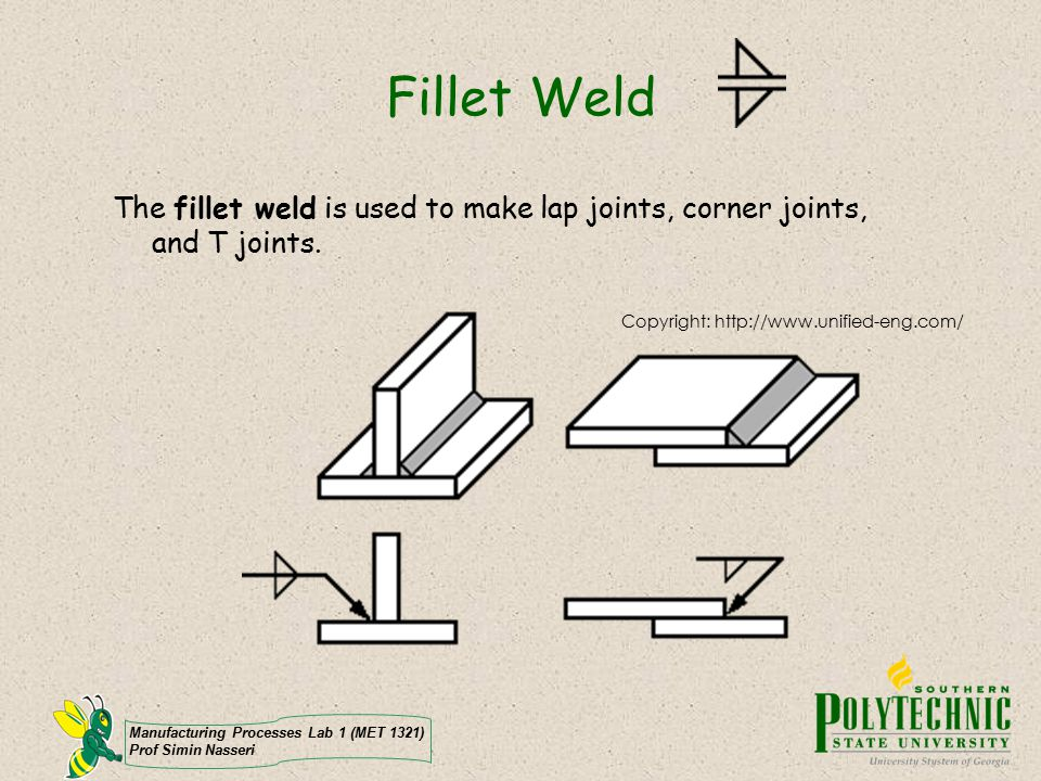 Fillet Weld The fillet weld is used to make lap joints, corner joints, and T joints. Copyright: http://www.unified-eng.com/