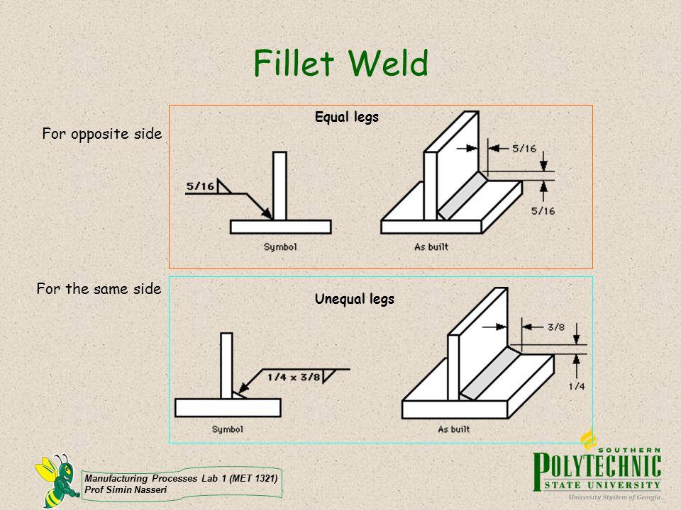 Fillet Weld For opposite side For the same side Equal legs