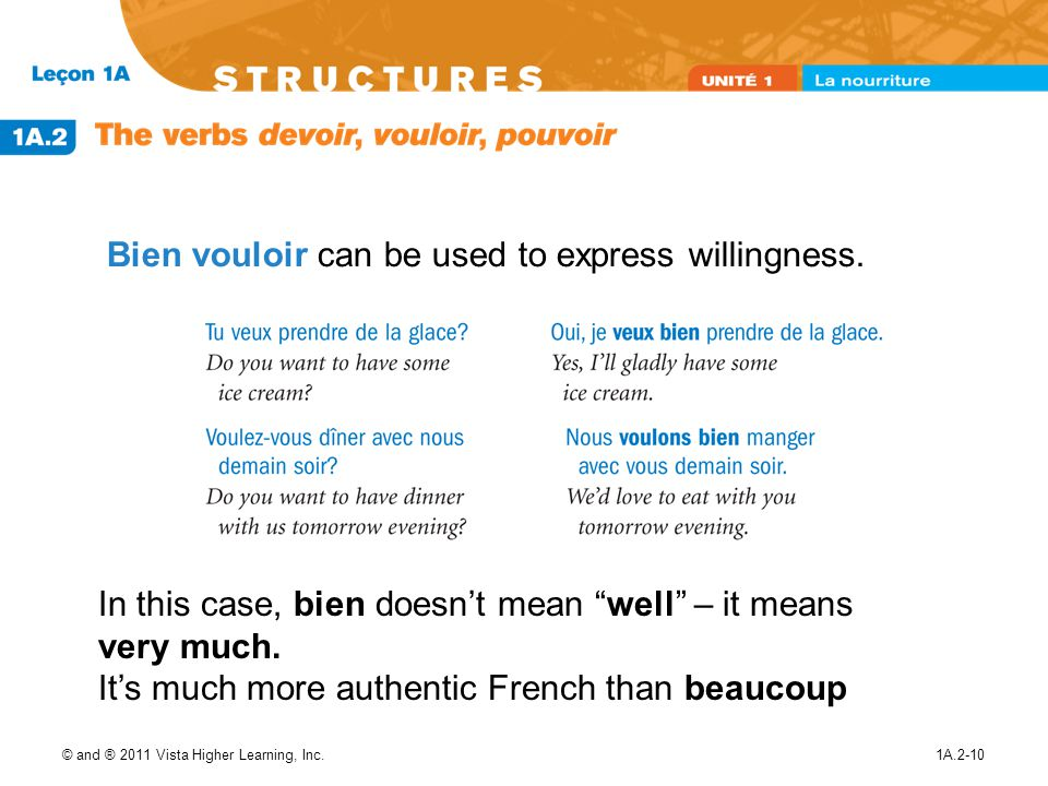 Bien vouloir can be used to express willingness.