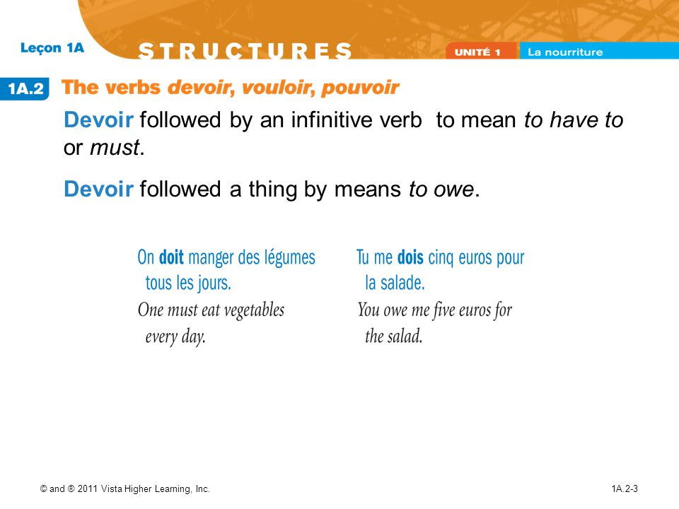Devoir followed by an infinitive verb to mean to have to or must.