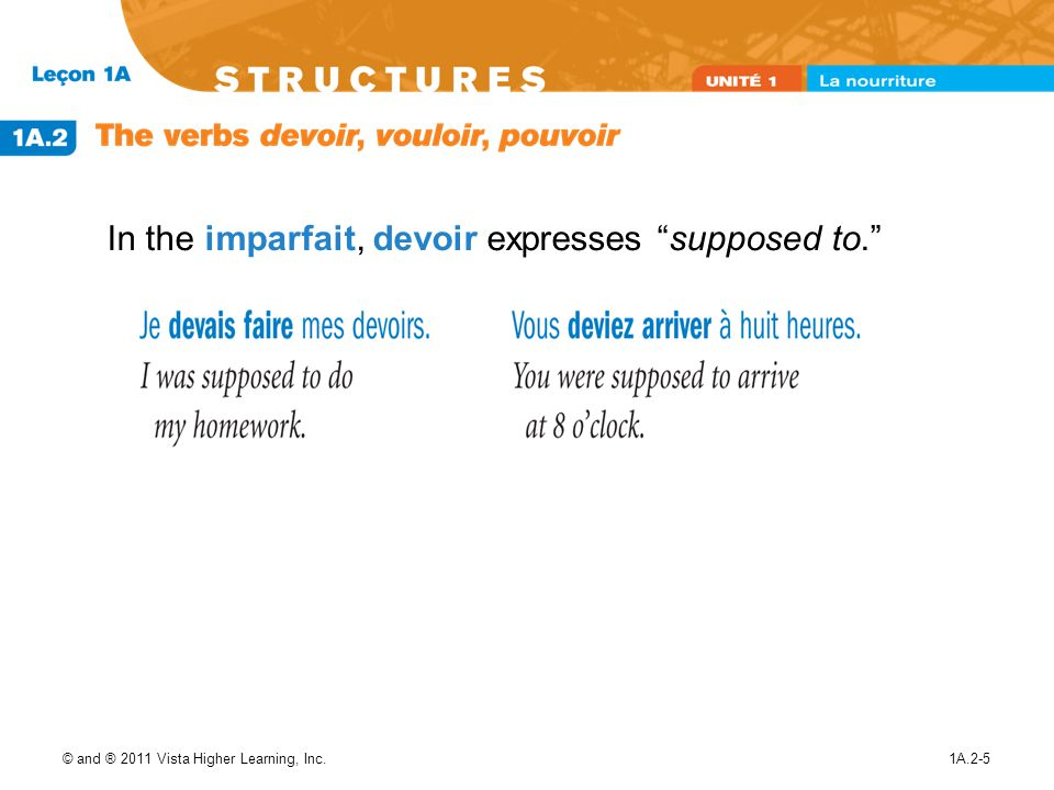 In the imparfait, devoir expresses supposed to.