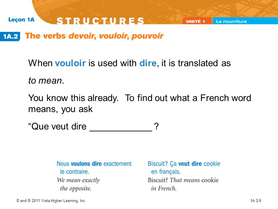 When vouloir is used with dire, it is translated as to mean.