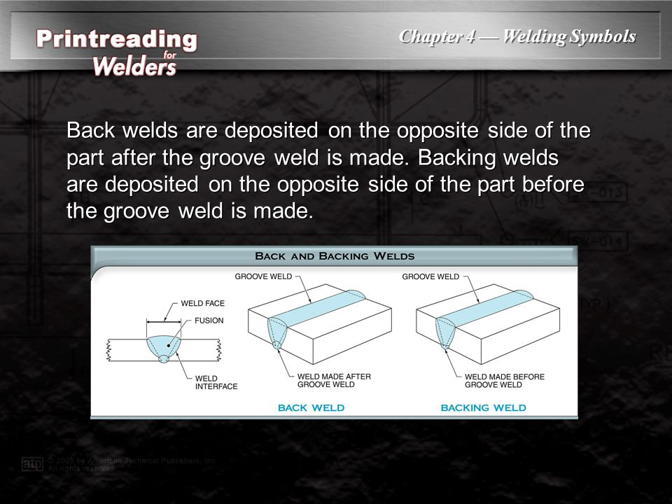 Back welds are deposited on the opposite side of the part after the groove weld is made. Backing welds are deposited on the opposite side of the part before the groove weld is made.