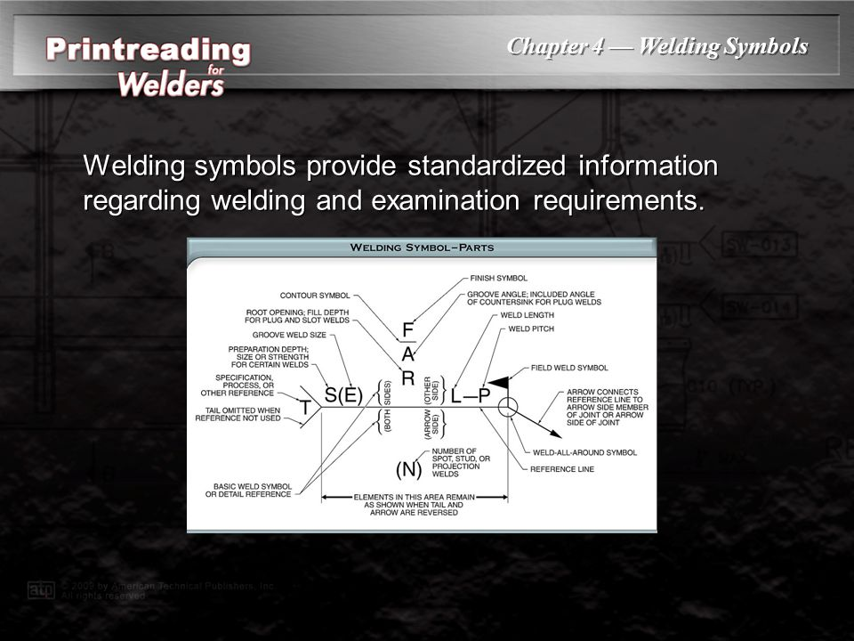 Welding symbols provide standardized information regarding welding and examination requirements.