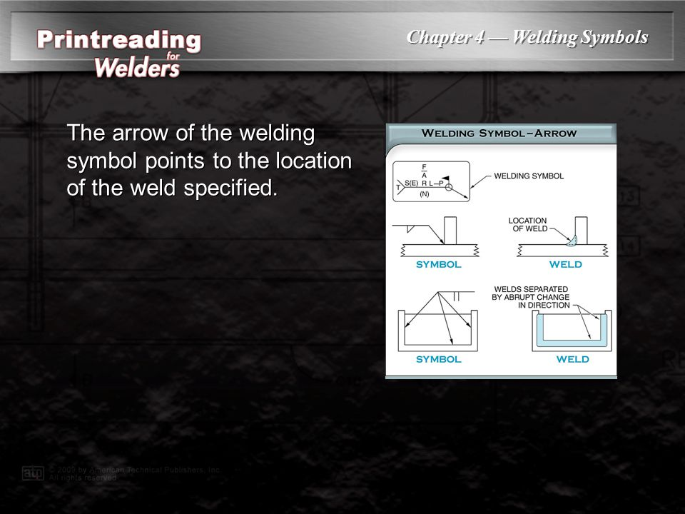 The arrow of the welding symbol points to the location of the weld specified.