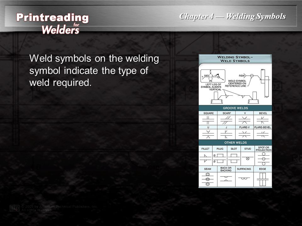 Weld symbols on the welding symbol indicate the type of weld required.