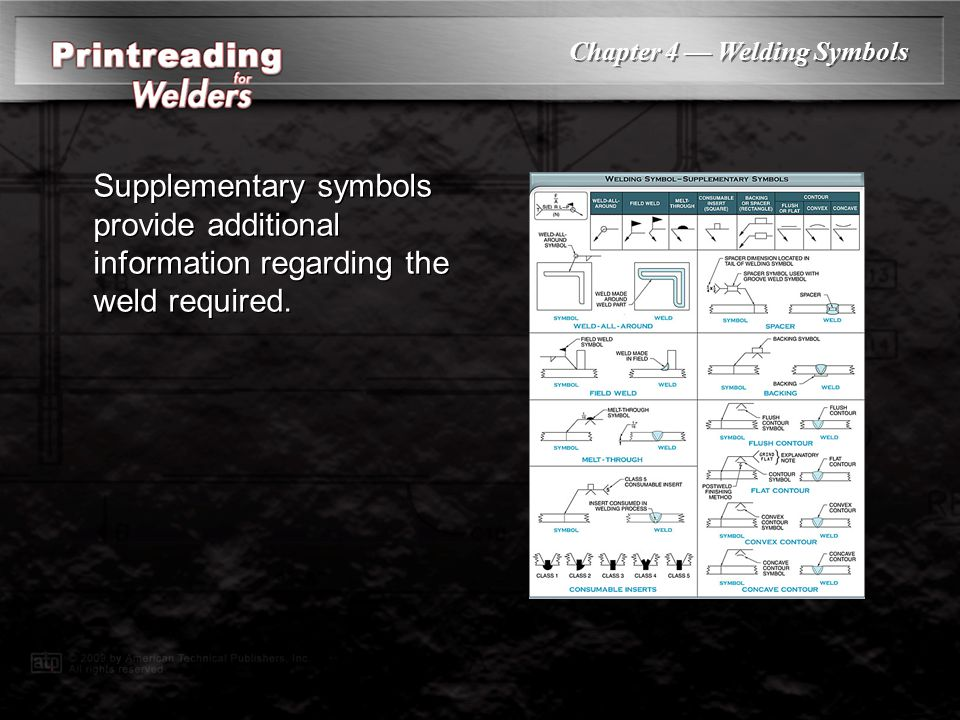 Supplementary symbols provide additional information regarding the weld required.