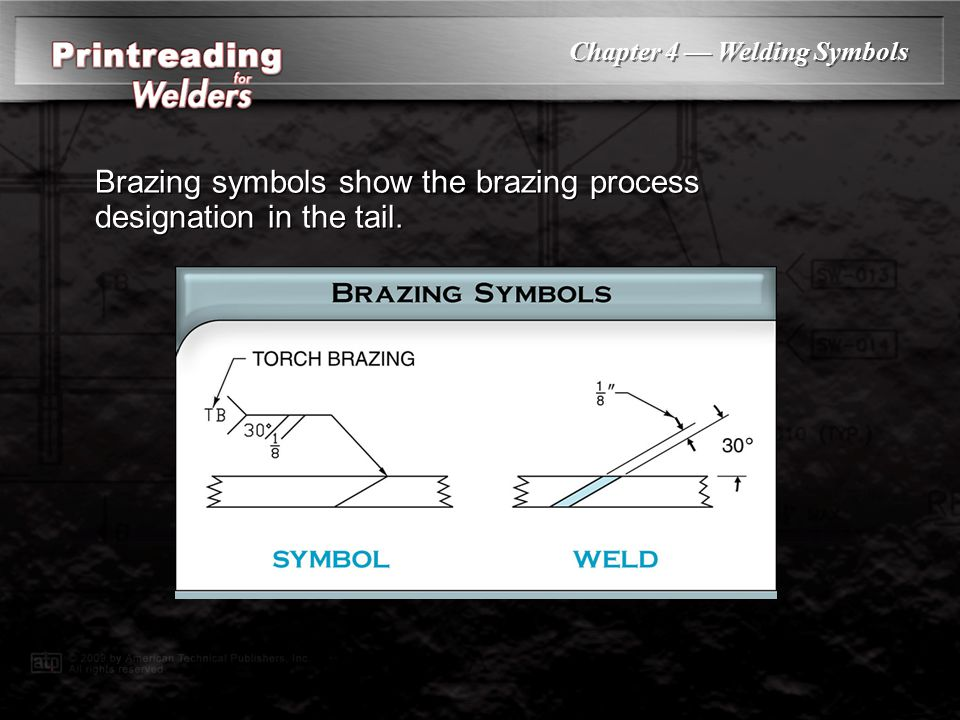 Brazing symbols show the brazing process designation in the tail.