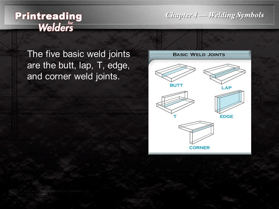 The five basic weld joints are the butt, lap, T, edge, and corner weld joints.