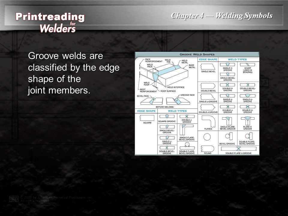 Groove welds are classified by the edge shape of the joint members.