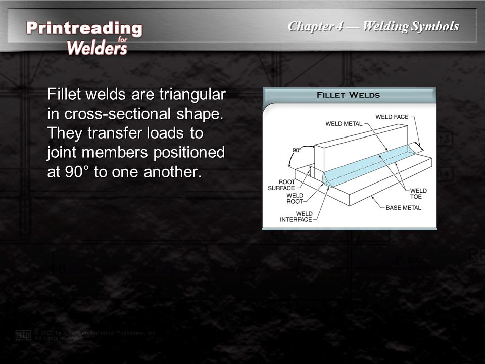 Fillet welds are triangular in cross-sectional shape