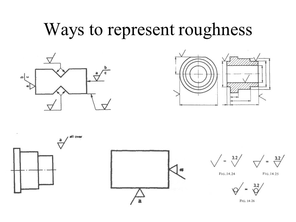 Ways to represent roughness