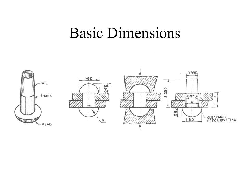 Basic Dimensions