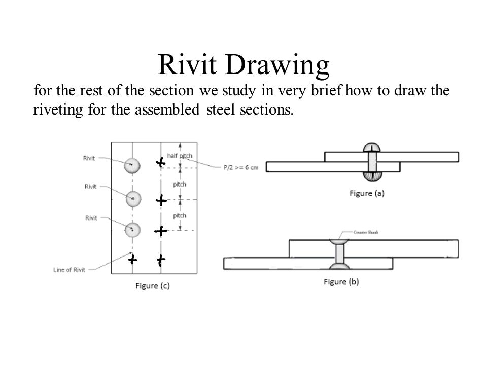 Rivit Drawing for the rest of the section we study in very brief how to draw the riveting for the assembled steel sections.