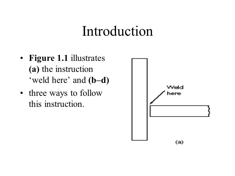 Introduction Figure 1.1 illustrates (a) the instruction 'weld here' and (b–d) three ways to follow this instruction.