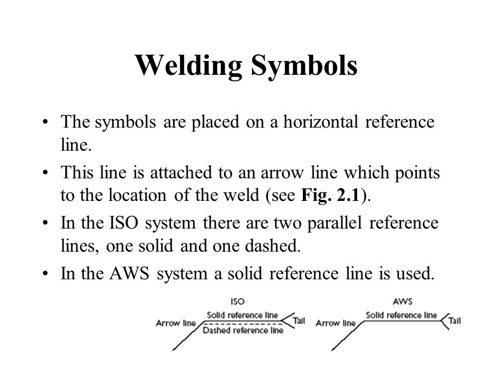 Welding Symbols The symbols are placed on a horizontal reference line.