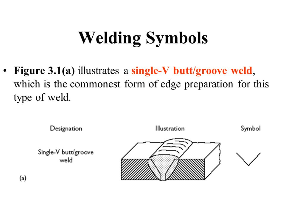 Welding Symbols Figure 3.1(a) illustrates a single-V butt/groove weld, which is the commonest form of edge preparation for this type of weld.