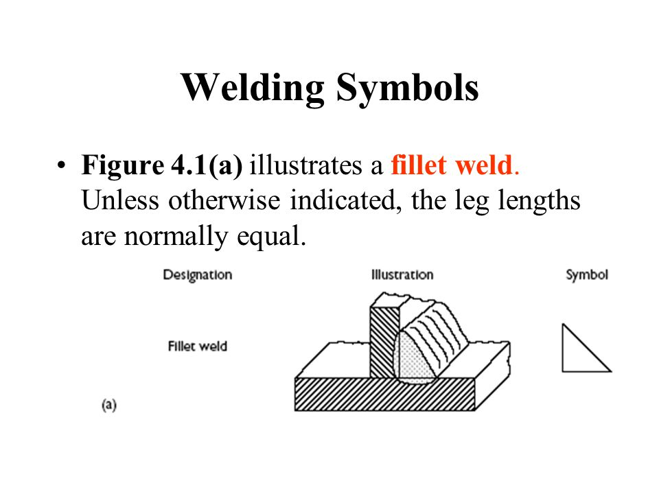 Welding Symbols Figure 4.1(a) illustrates a fillet weld.