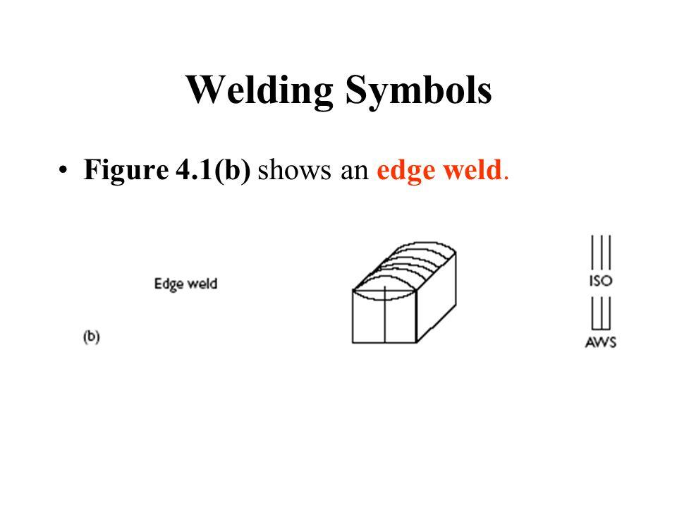 Welding Symbols Figure 4.1(b) shows an edge weld.
