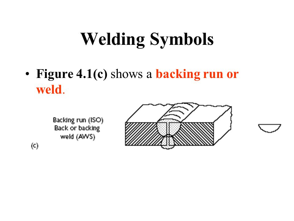 Welding Symbols Figure 4.1(c) shows a backing run or weld.
