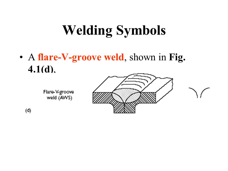Welding Symbols A flare-V-groove weld, shown in Fig. 4.1(d),